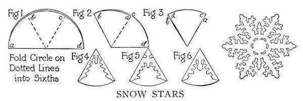 Новогодние снежинки своими руками из бумаги схемы простые